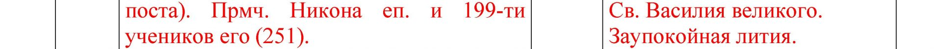 Расписание богослужений Преображенского храма деревни Спас-Каменка на апрель 2020 года